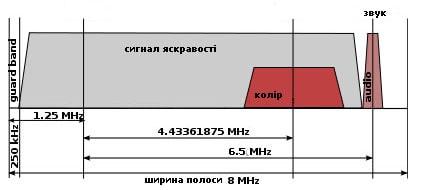 Нов частоти до порно каналв супутникових